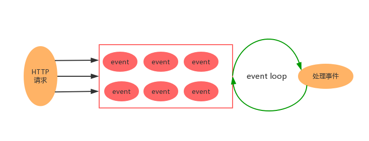 Image of Event
